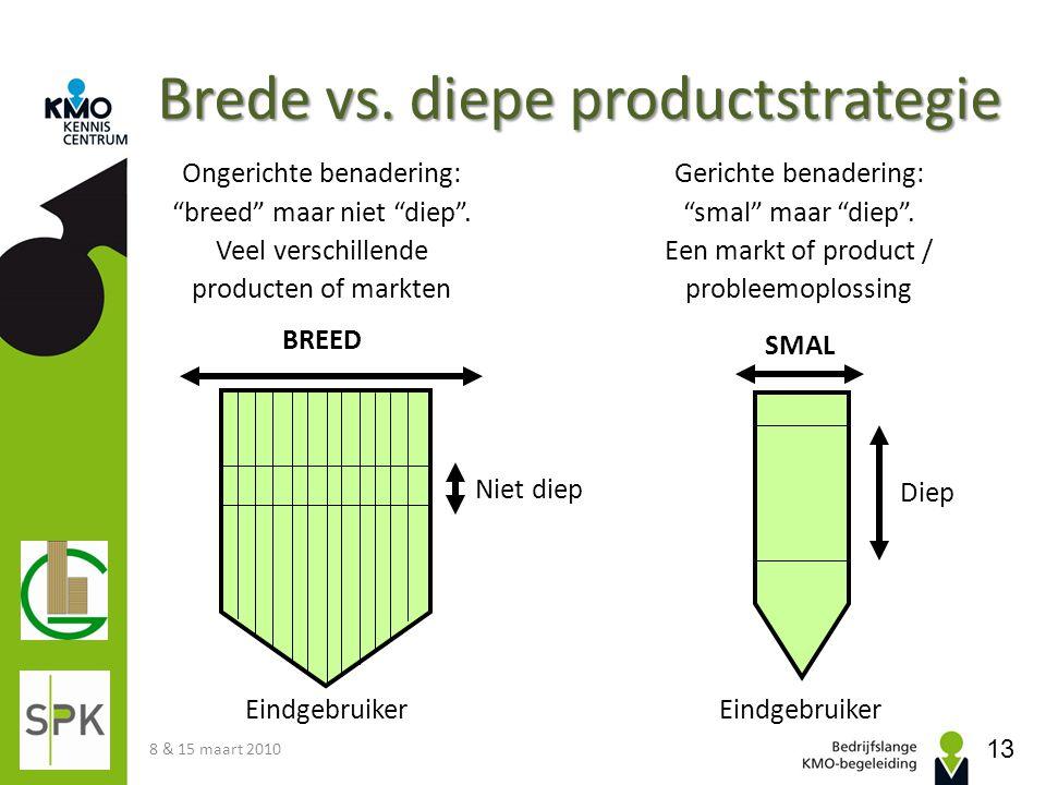 """Brede vs. diepe productstrategie Ongerichte benadering: """"breed"""" maar niet """"diep"""". Veel verschillende producten of markten Gerichte benadering: """"smal"""""""