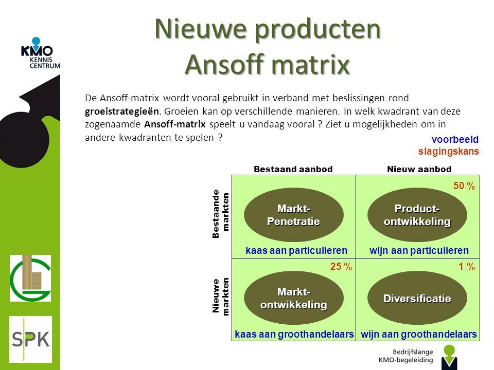 Nieuwe producten Ansoff matrix De Ansoff-matrix wordt vooral gebruikt in verband met beslissingen rond groeistrategieën. Groeien kan op verschillende