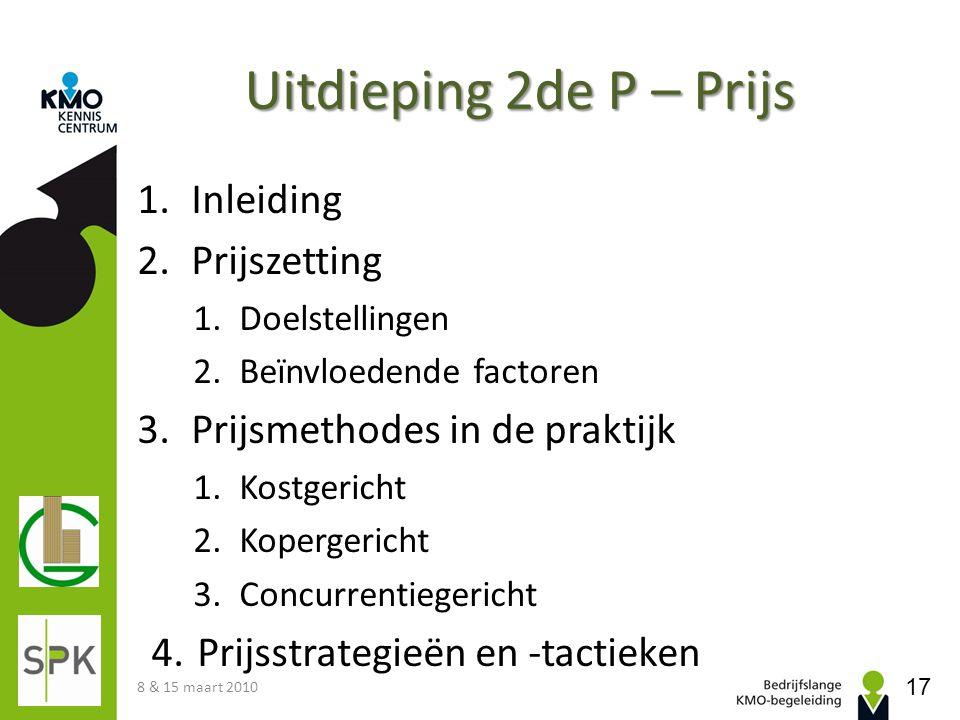 Uitdieping 2de P – Prijs 1.Inleiding 2.Prijszetting 1.Doelstellingen 2.Beïnvloedende factoren 3.Prijsmethodes in de praktijk 1.Kostgericht 2.Kopergeri
