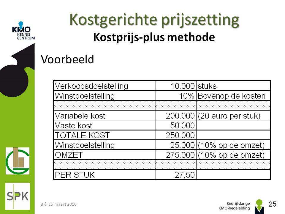 Kostgerichte prijszetting Kostgerichte prijszetting Kostprijs-plus methode Voorbeeld 8 & 15 maart 2010 25