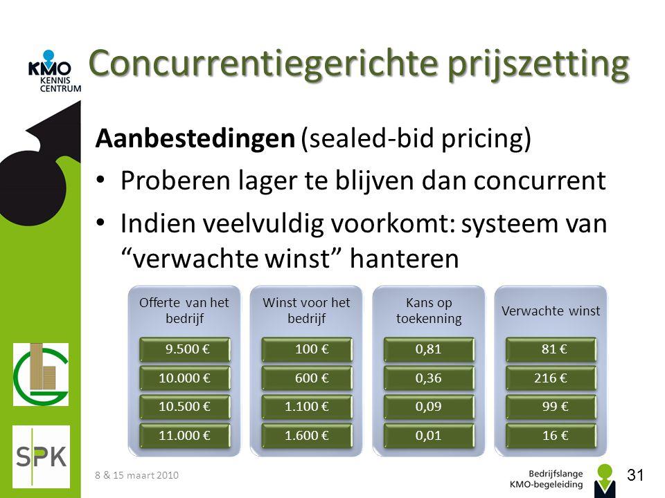 Concurrentiegerichte prijszetting Aanbestedingen (sealed-bid pricing) Proberen lager te blijven dan concurrent Indien veelvuldig voorkomt: systeem van