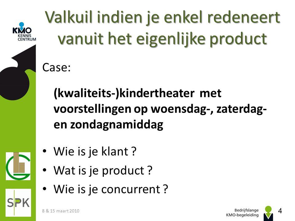 Prijs-kwaliteit-matrix 8 & 15 maart 2010 35 Hoge kwaliteit Lage kwaliteit Lage prijsHoge prijs