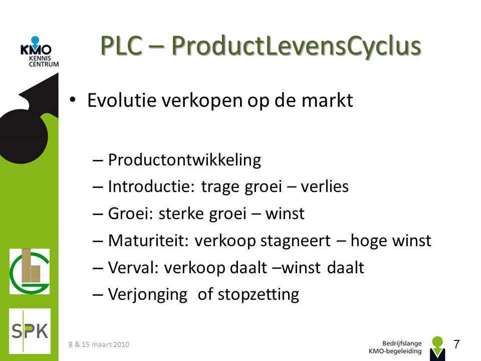 PLC – ProductLevensCyclus Evolutie verkopen op de markt – Productontwikkeling – Introductie: trage groei – verlies – Groei: sterke groei – winst – Mat