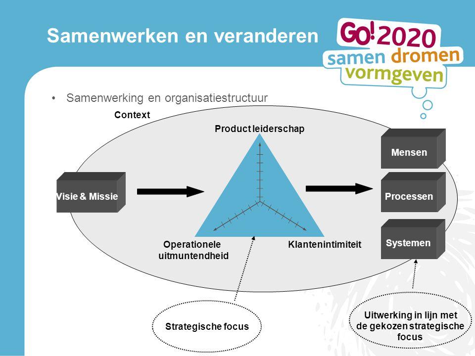 Samenwerken en veranderen Samenwerking en organisatiestructuur Visie & Missie Systemen Processen Mensen Product leiderschap Klantenintimiteit Operationele uitmuntendheid Context Strategische focus Uitwerking in lijn met de gekozen strategische focus