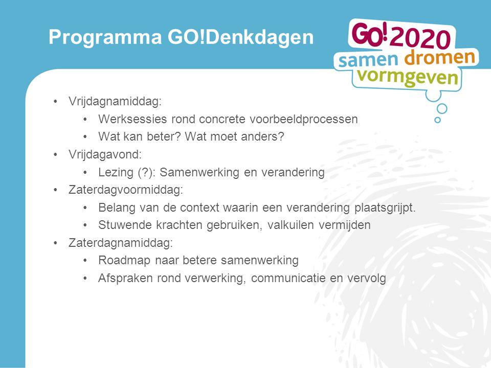 Programma GO!Denkdagen Vrijdagnamiddag: Werksessies rond concrete voorbeeldprocessen Wat kan beter.