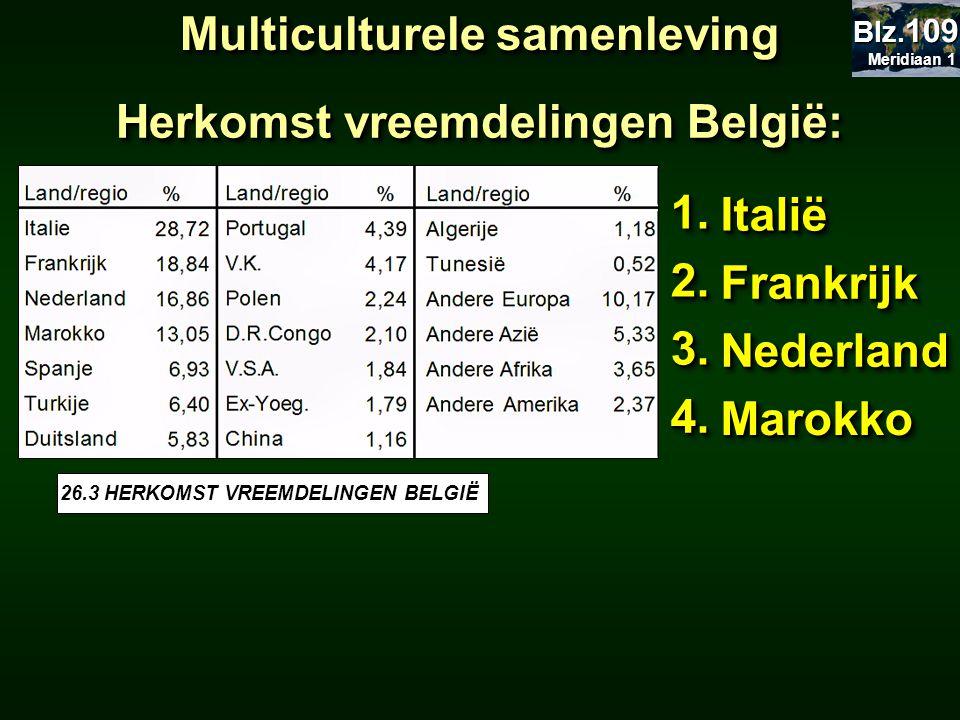 1.1. ItaliëItalië 2.2. FrankrijkFrankrijk 3.3. NederlandNederland 4.4. MarokkoMarokko Herkomst vreemdelingen België: Multiculturele samenleving 26.3 H