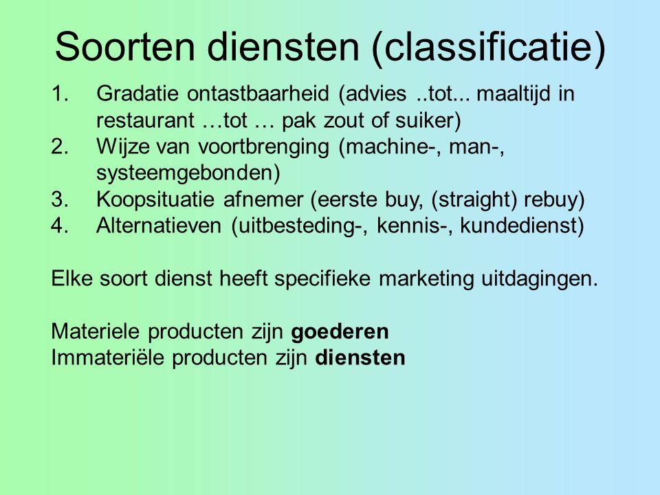 Soorten diensten (classificatie) 1.Gradatie ontastbaarheid (advies..tot... maaltijd in restaurant …tot … pak zout of suiker) 2.Wijze van voortbrenging