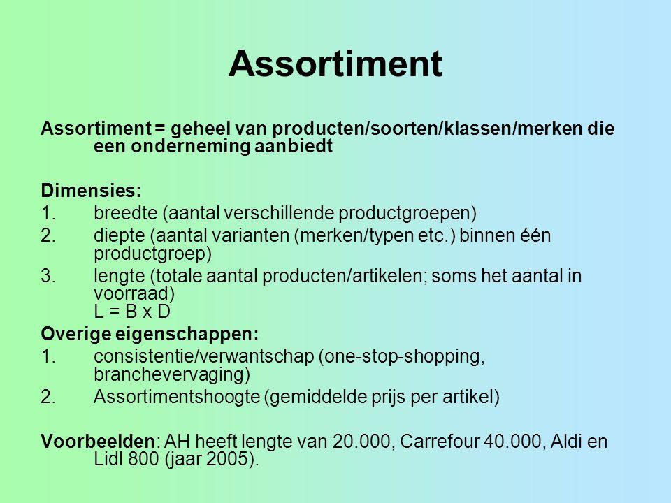 Assortiment Assortiment = geheel van producten/soorten/klassen/merken die een onderneming aanbiedt Dimensies: 1.breedte (aantal verschillende productg