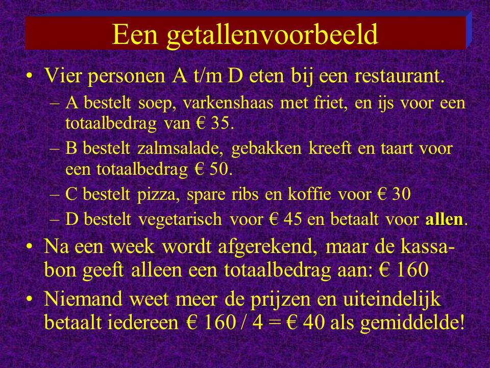 Een getallenvoorbeeld Vier personen A t/m D eten bij een restaurant. –A bestelt soep, varkenshaas met friet, en ijs voor een totaalbedrag van € 35. –B