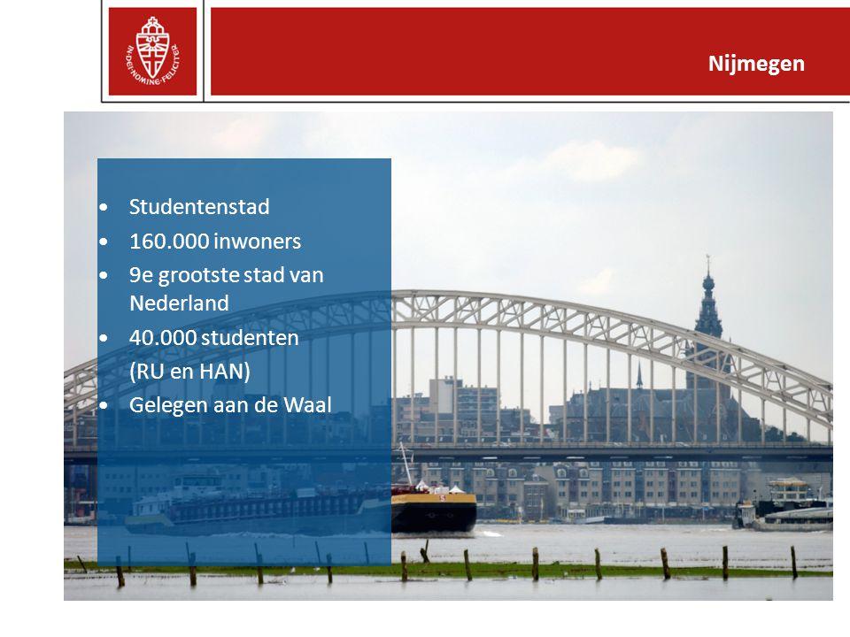 Studentenstad 160.000 inwoners 9e grootste stad van Nederland 40.000 studenten (RU en HAN) Gelegen aan de Waal Nijmegen
