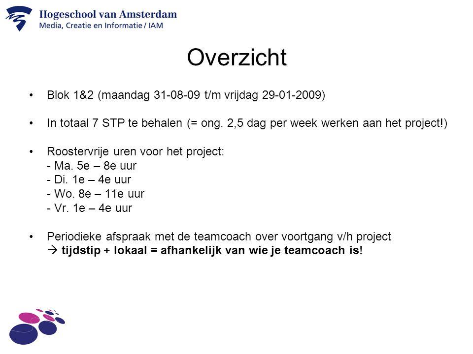 Overzicht Blok 1&2 (maandag 31-08-09 t/m vrijdag 29-01-2009) In totaal 7 STP te behalen (= ong.