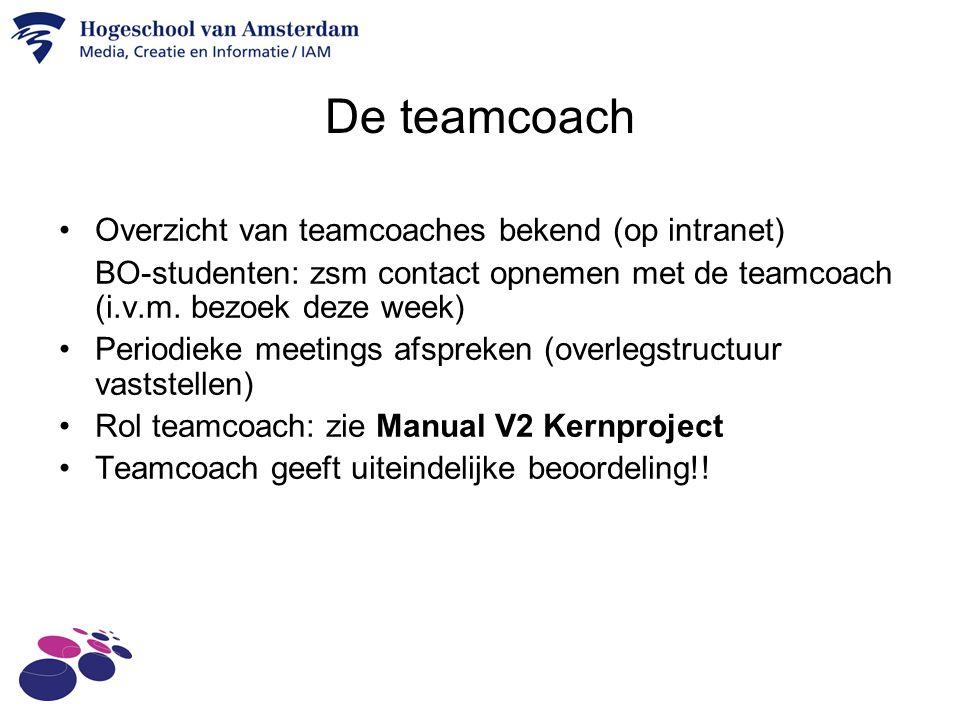 De teamcoach Overzicht van teamcoaches bekend (op intranet) BO-studenten: zsm contact opnemen met de teamcoach (i.v.m.