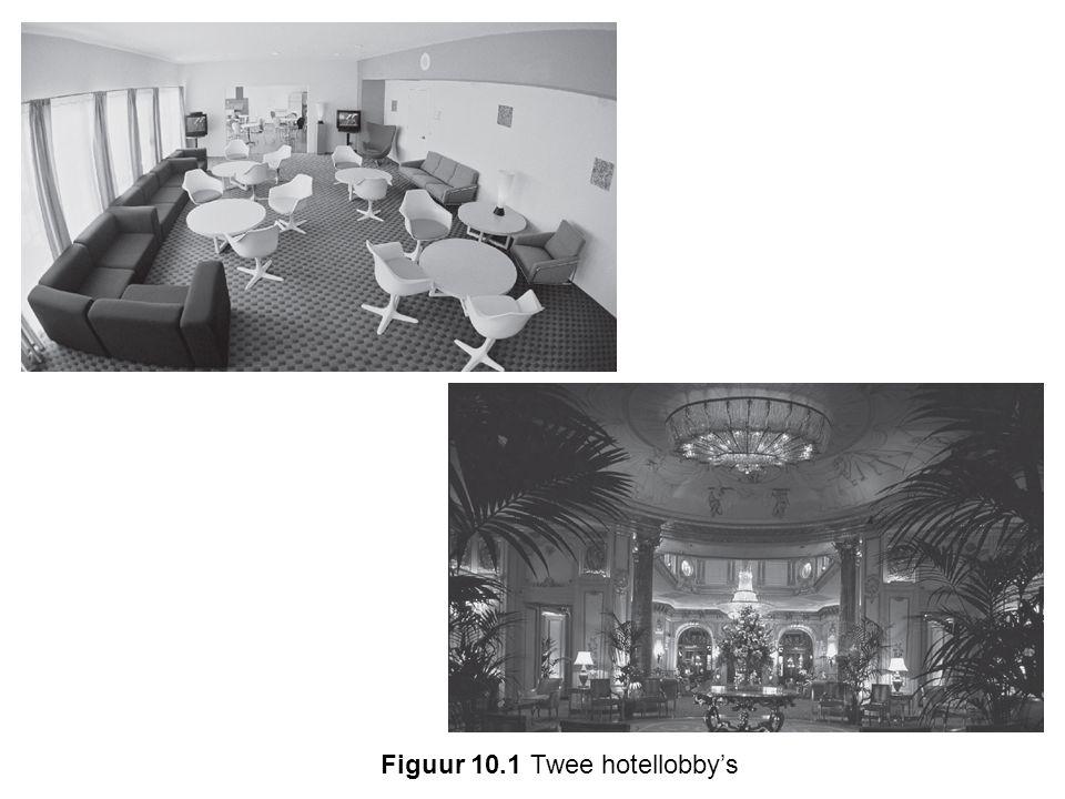 Figuur 10.1 Twee hotellobby's