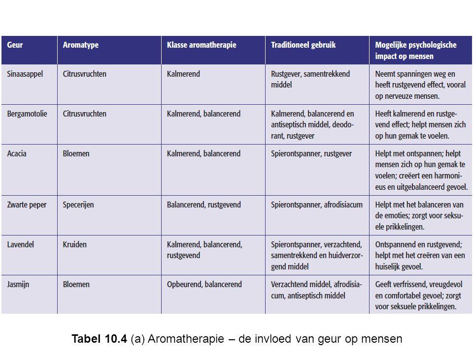 Tabel 10.4 (a) Aromatherapie – de invloed van geur op mensen