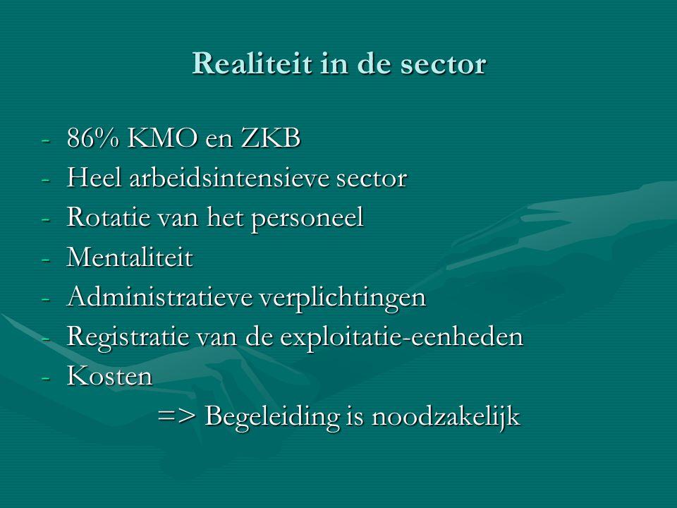 Realiteit in de sector -86% KMO en ZKB -Heel arbeidsintensieve sector -Rotatie van het personeel -Mentaliteit -Administratieve verplichtingen -Registratie van de exploitatie-eenheden -Kosten => Begeleiding is noodzakelijk