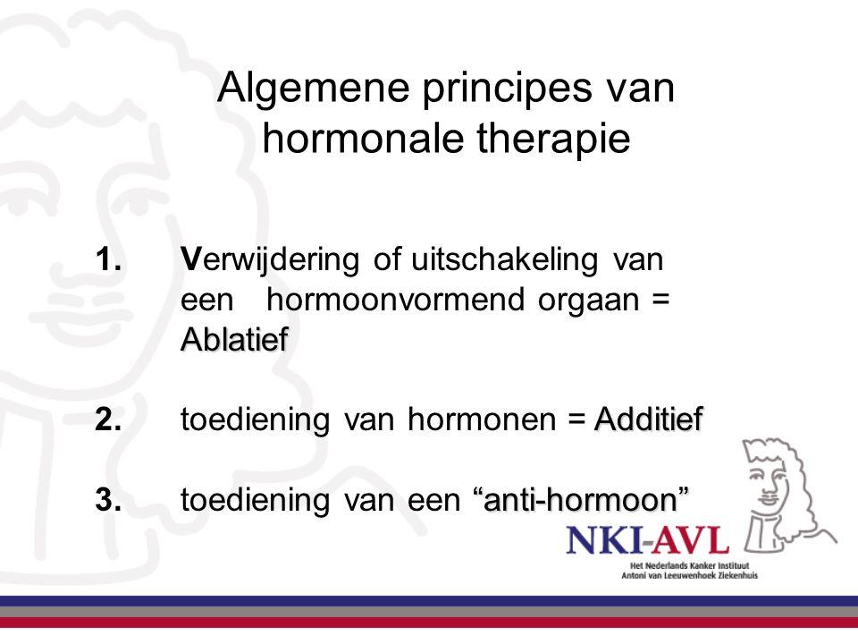 Algemene principes van hormonale therapie Ablatief 1.Verwijdering of uitschakeling van een hormoonvormend orgaan = Ablatief Additief 2. toediening van