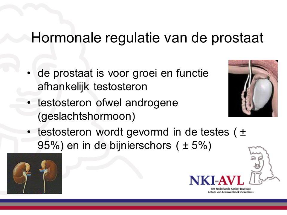 Hormonale regulatie van de prostaat de prostaat is voor groei en functie afhankelijk testosteron testosteron ofwel androgene (geslachtshormoon) testos