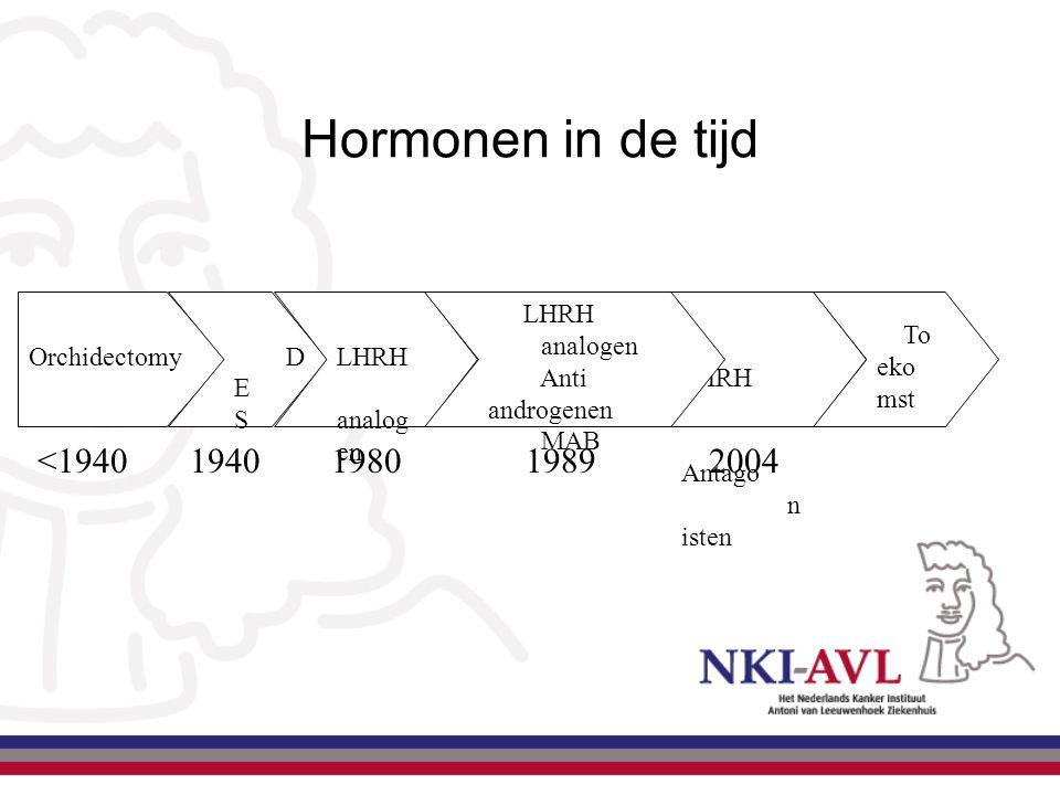 Hormonen in de tijd Orchidectomy DES DES LHRH analog en LHRH Antago n isten To eko mst LHRH analogen Anti androgenen MAB <1940 1940 1980 1989 2004