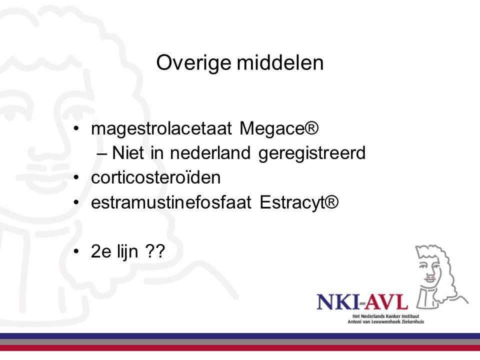 Overige middelen magestrolacetaat Megace® –Niet in nederland geregistreerd corticosteroïden estramustinefosfaat Estracyt® 2e lijn ??