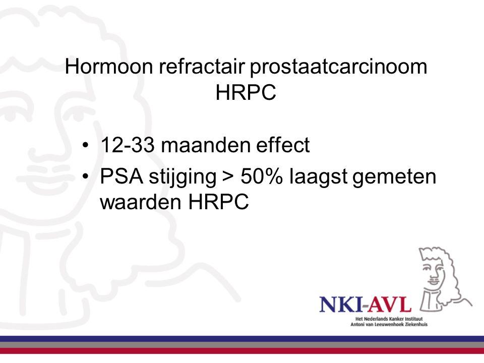 Hormoon refractair prostaatcarcinoom HRPC 12-33 maanden effect PSA stijging > 50% laagst gemeten waarden HRPC