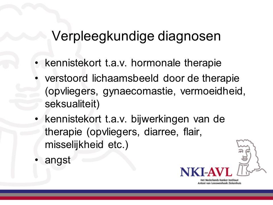 Verpleegkundige diagnosen kennistekort t.a.v. hormonale therapie verstoord lichaamsbeeld door de therapie (opvliegers, gynaecomastie, vermoeidheid, se