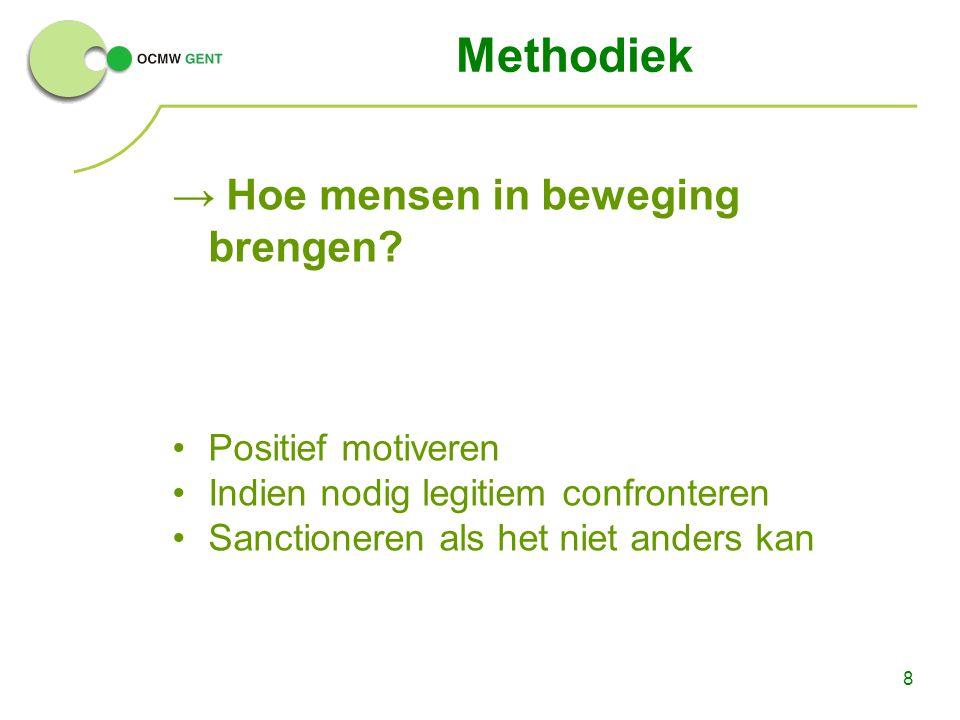 9 Externe samenwerking Gent, Stad in Werking: netwerk van partners rond werk (stad, vdab, rva, vakbonden, werkgevers, derden, onderwijs, ocmw, …) Convenant Stad-OCMW-VDAB Convenant OCMW-VDAB Samenwerking Stad-OCMW (leerwerkbedrijf ea.) Samenwerking met tal van derden
