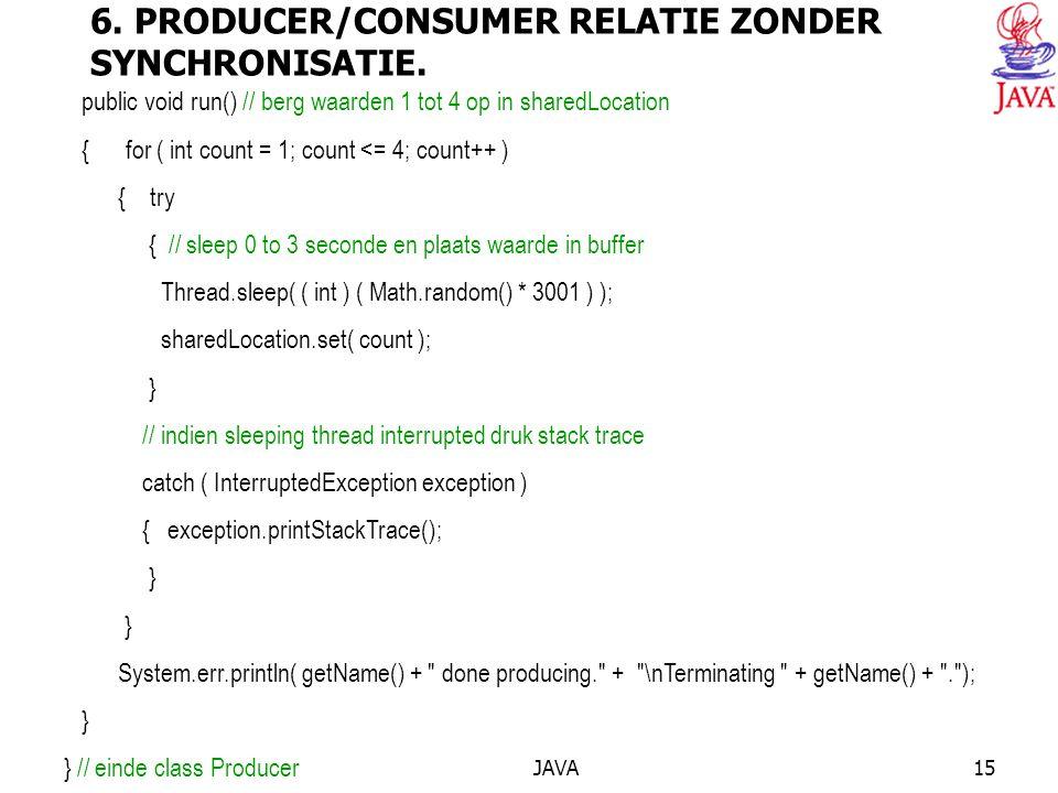 JAVA15 6. PRODUCER/CONSUMER RELATIE ZONDER SYNCHRONISATIE.