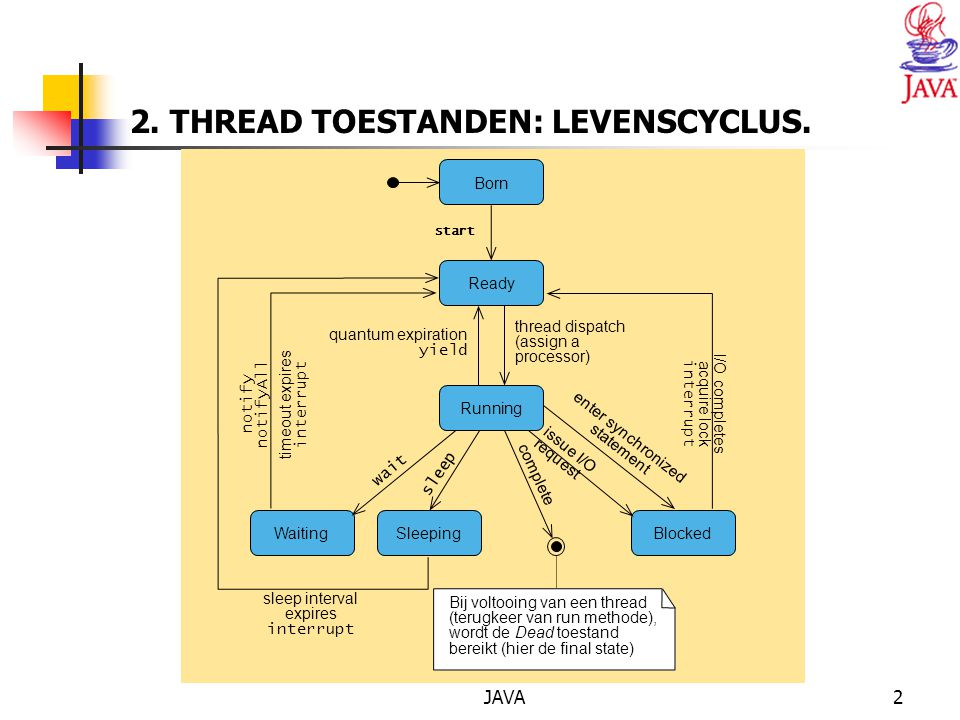 JAVA2 2. THREAD TOESTANDEN: LEVENSCYCLUS.