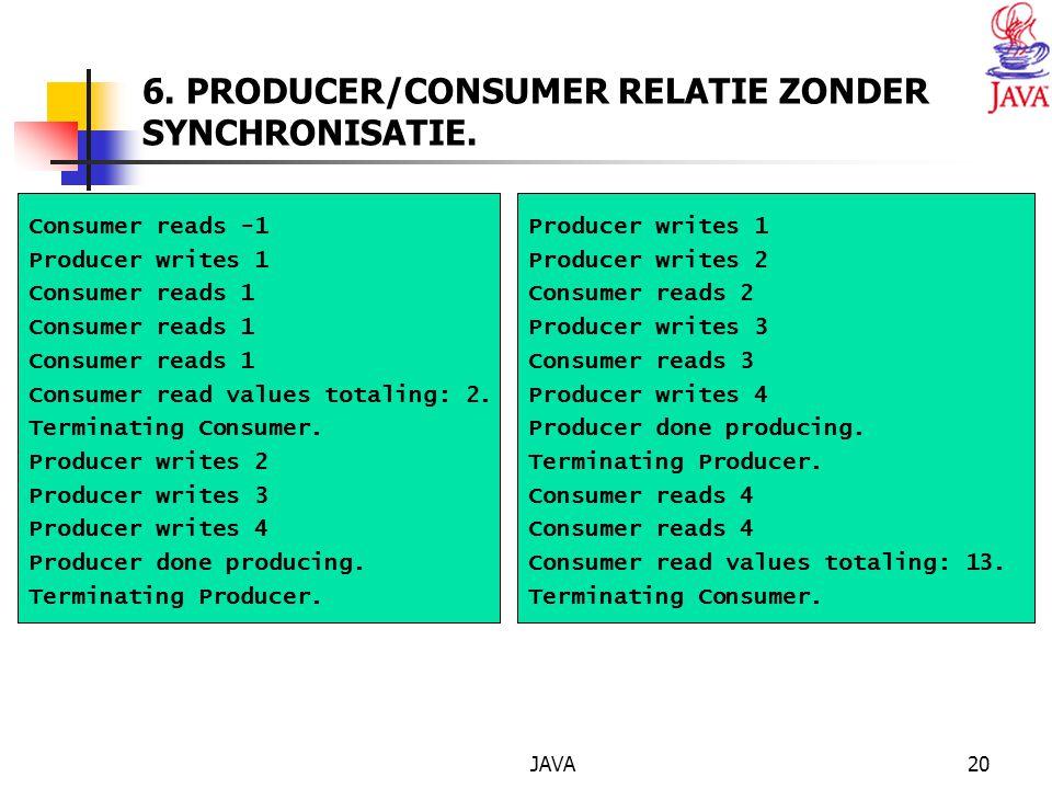 JAVA20 6. PRODUCER/CONSUMER RELATIE ZONDER SYNCHRONISATIE.