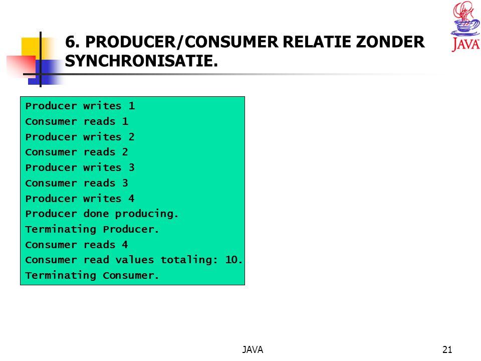 JAVA21 6. PRODUCER/CONSUMER RELATIE ZONDER SYNCHRONISATIE.