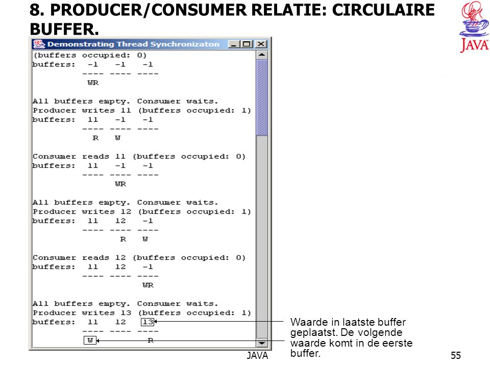 JAVA55 8. PRODUCER/CONSUMER RELATIE: CIRCULAIRE BUFFER.