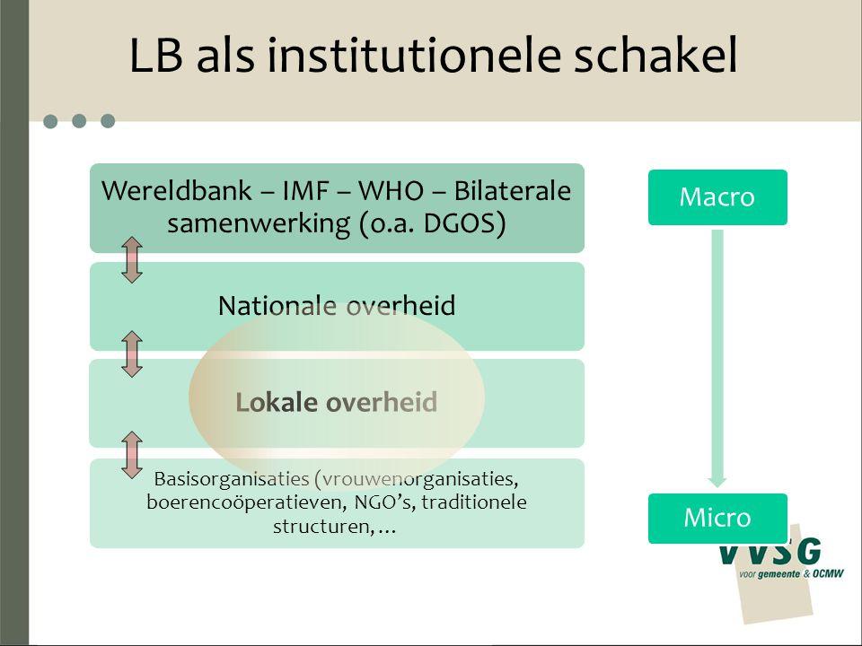 LB als institutionele schakel Wereldbank – IMF – WHO – Bilaterale samenwerking (o.a.