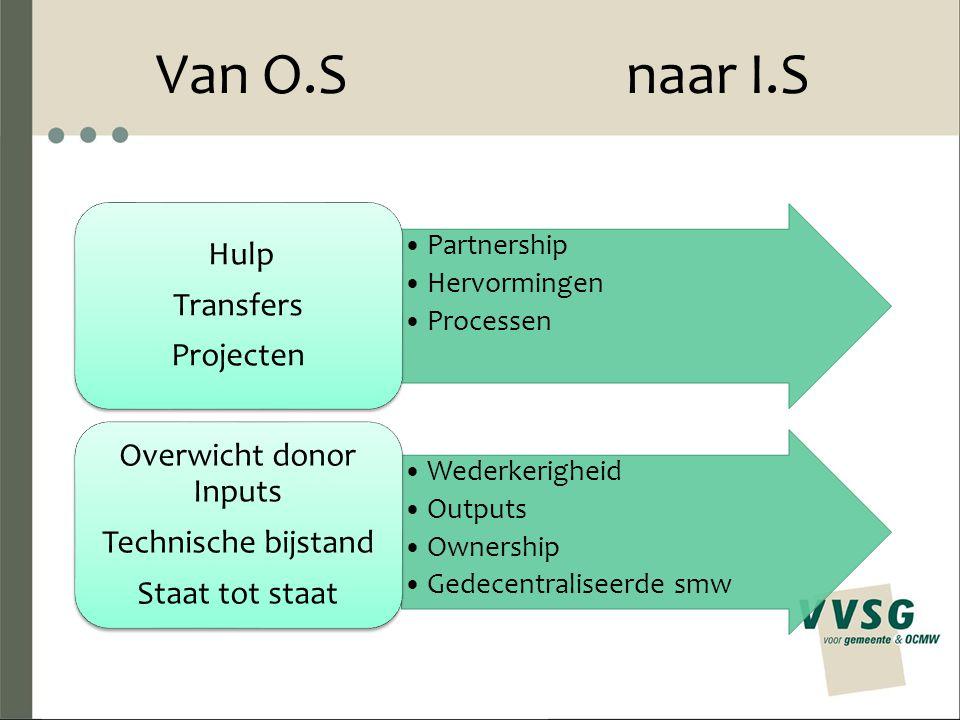 Van O.S naar I.S Partnership Hervormingen Processen Hulp Transfers Projecten Wederkerigheid Outputs Ownership Gedecentraliseerde smw Overwicht donor Inputs Technische bijstand Staat tot staat