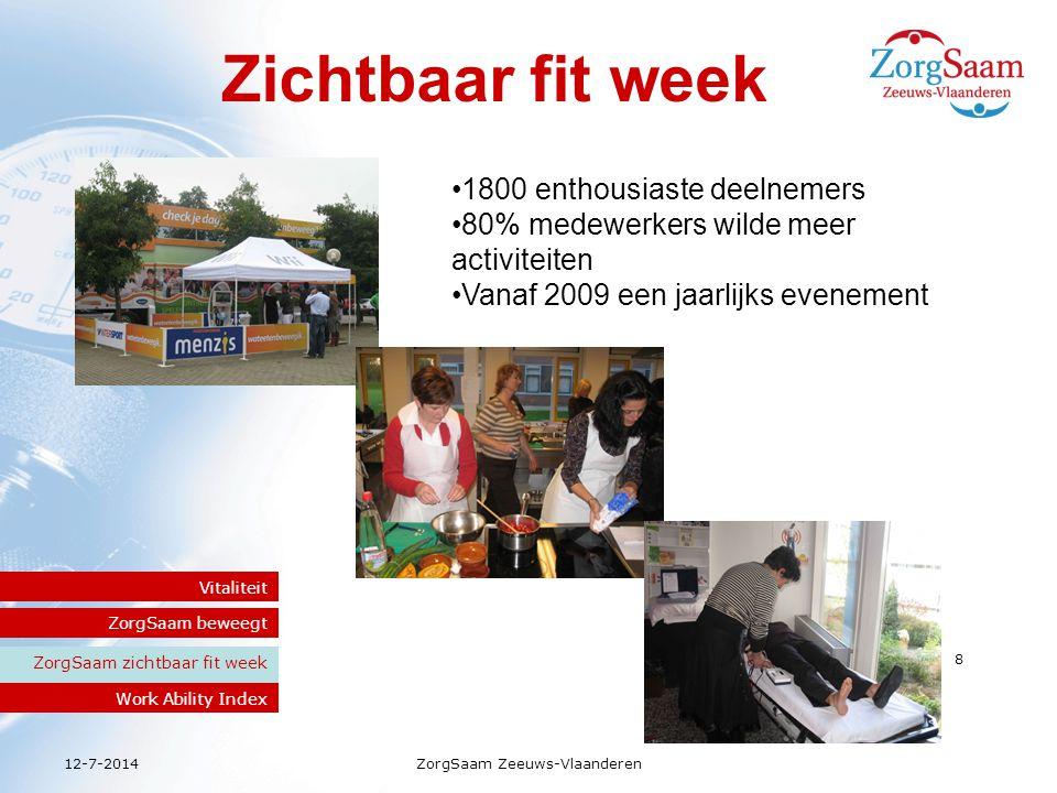 12-7-2014ZorgSaam Zeeuws-Vlaanderen9 WAI Lifestyle (conditie, roken & gewicht) Work Ability Index ZorgSaam beweegt Vitaliteit ZorgSaam zichtbaar fit week Work Ability index