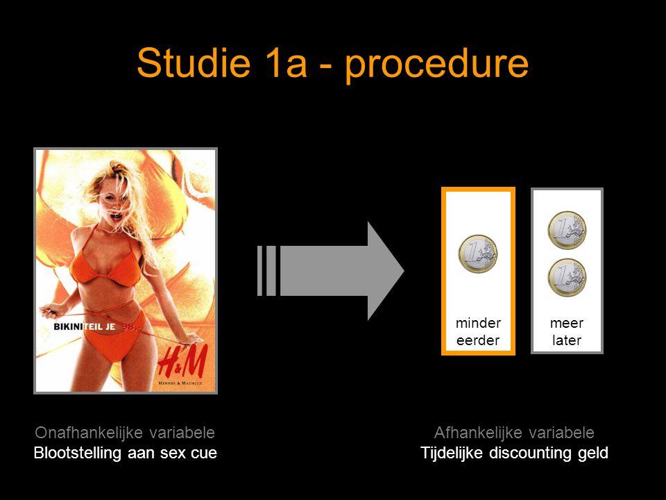 Studie 1a - procedure minder eerder meer later Onafhankelijke variabele Blootstelling aan sex cue Afhankelijke variabele Tijdelijke discounting geld