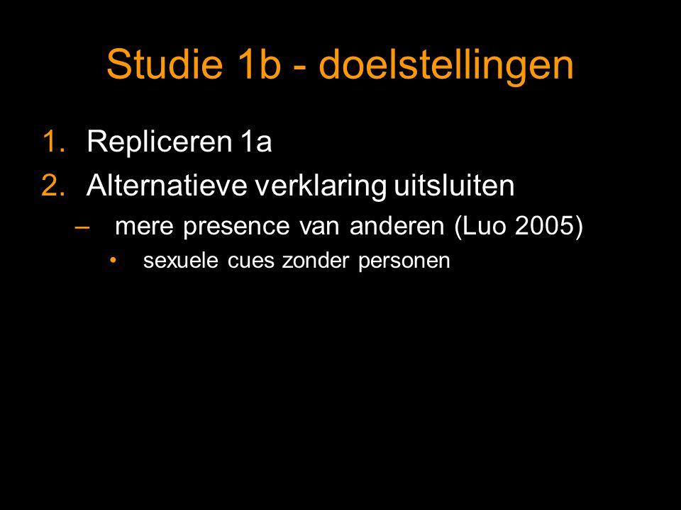 Studie 1b - doelstellingen 1.Repliceren 1a 2.Alternatieve verklaring uitsluiten –mere presence van anderen (Luo 2005) sexuele cues zonder personen