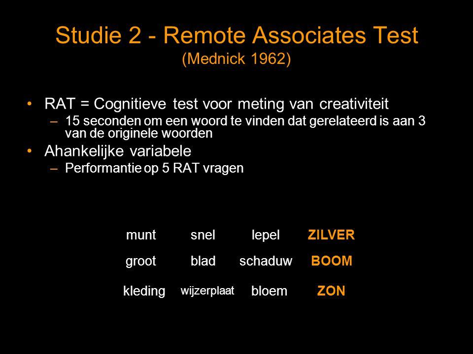 Studie 2 - Remote Associates Test (Mednick 1962) RAT = Cognitieve test voor meting van creativiteit –15 seconden om een woord te vinden dat gerelateerd is aan 3 van de originele woorden Ahankelijke variabele –Performantie op 5 RAT vragen ZILVERlepelsnelmunt BOOMschaduwbladgroot ZONbloem wijzerplaat kleding