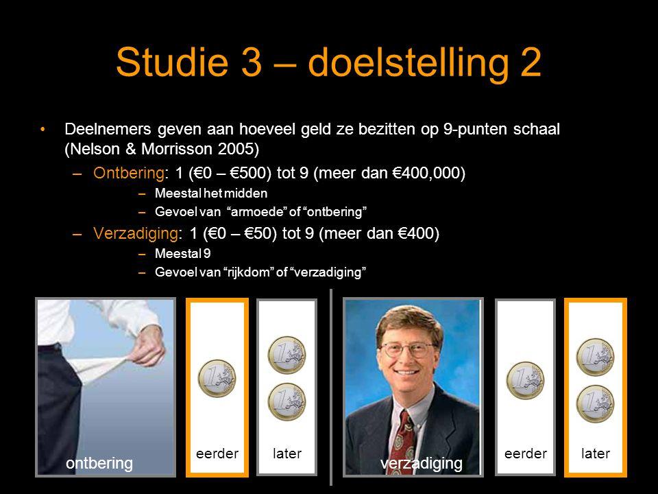 Studie 3 – doelstelling 2 Deelnemers geven aan hoeveel geld ze bezitten op 9-punten schaal (Nelson & Morrisson 2005) –Ontbering: 1 (€0 – €500) tot 9 (meer dan €400,000) –Meestal het midden –Gevoel van armoede of ontbering –Verzadiging: 1 (€0 – €50) tot 9 (meer dan €400) –Meestal 9 –Gevoel van rijkdom of verzadiging eerderlatereerderlater verzadigingontbering