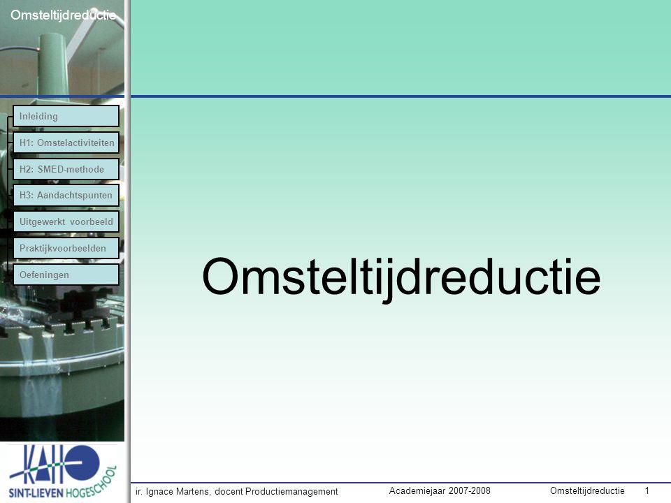 ir. Ignace Martens, docent Productiemanagement OmsteltijdreductieAcademiejaar 2007-2008 1 Omsteltijdreductie Inleiding H1: Omstelactiviteiten H2: SMED