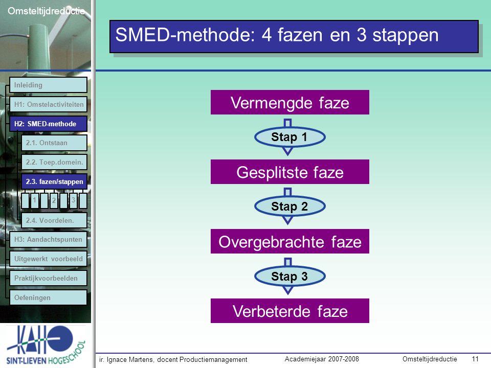 ir. Ignace Martens, docent Productiemanagement OmsteltijdreductieAcademiejaar 2007-2008 11 Omsteltijdreductie SMED-methode: 4 fazen en 3 stappen Verme