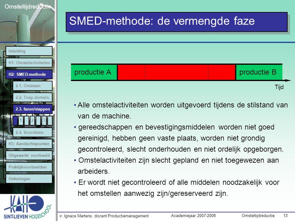 ir. Ignace Martens, docent Productiemanagement OmsteltijdreductieAcademiejaar 2007-2008 13 Omsteltijdreductie SMED-methode: de vermengde faze Tijd pro