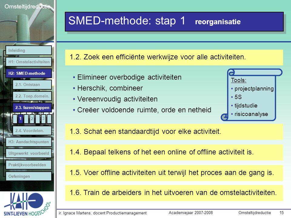 ir. Ignace Martens, docent Productiemanagement OmsteltijdreductieAcademiejaar 2007-2008 15 Omsteltijdreductie SMED-methode: stap 1 reorganisatie 1.2.