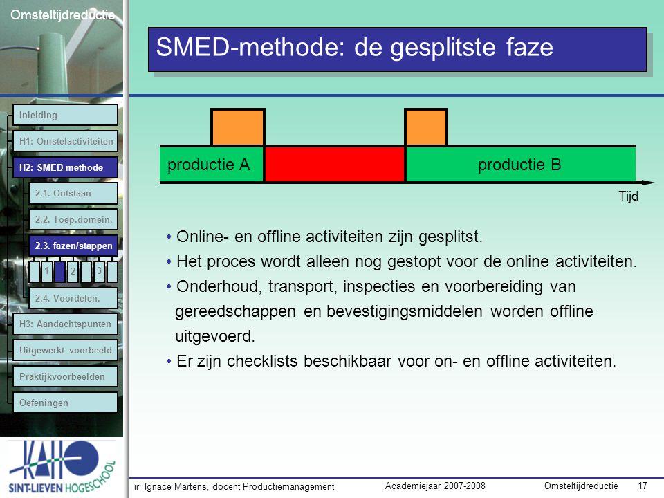 ir. Ignace Martens, docent Productiemanagement OmsteltijdreductieAcademiejaar 2007-2008 17 Omsteltijdreductie SMED-methode: de gesplitste faze Tijd pr