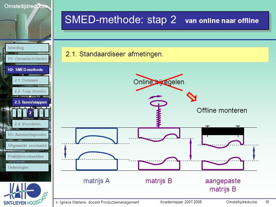 ir. Ignace Martens, docent Productiemanagement OmsteltijdreductieAcademiejaar 2007-2008 18 Omsteltijdreductie 2 SMED-methode: stap 2 van online naar o