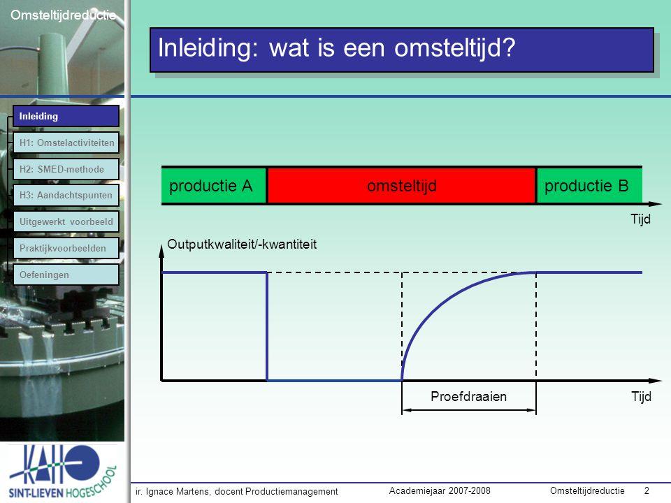 ir. Ignace Martens, docent Productiemanagement OmsteltijdreductieAcademiejaar 2007-2008 2 Omsteltijdreductie Inleiding: wat is een omsteltijd? product