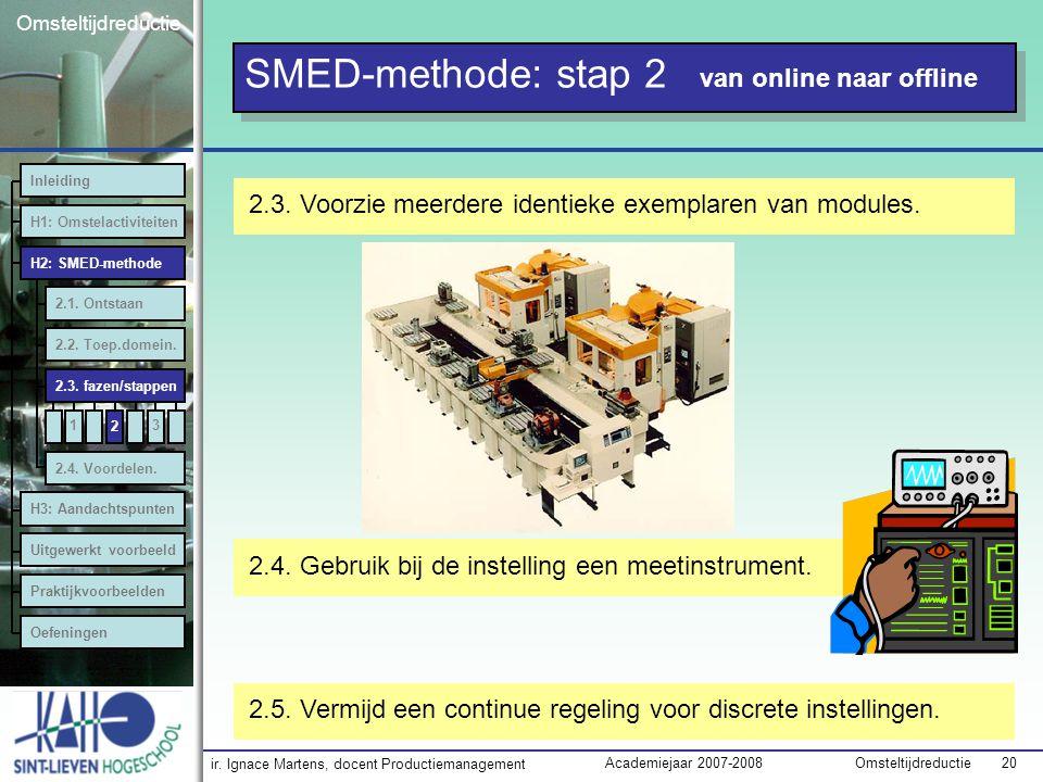 ir. Ignace Martens, docent Productiemanagement OmsteltijdreductieAcademiejaar 2007-2008 20 Omsteltijdreductie SMED-methode: stap 2 van online naar off