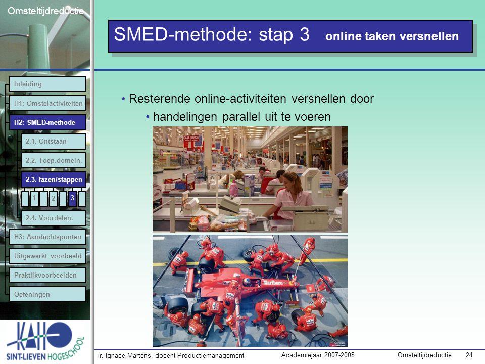 ir. Ignace Martens, docent Productiemanagement OmsteltijdreductieAcademiejaar 2007-2008 24 Omsteltijdreductie SMED-methode: stap 3 online taken versne