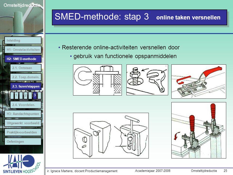 ir. Ignace Martens, docent Productiemanagement OmsteltijdreductieAcademiejaar 2007-2008 25 Omsteltijdreductie SMED-methode: stap 3 online taken versne