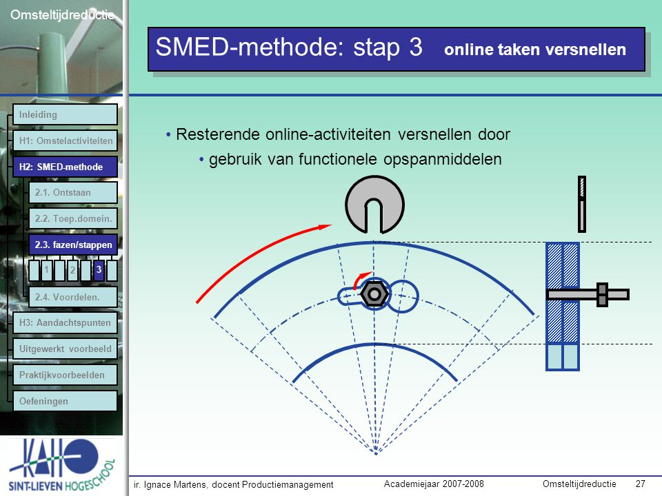 ir. Ignace Martens, docent Productiemanagement OmsteltijdreductieAcademiejaar 2007-2008 27 Omsteltijdreductie SMED-methode: stap 3 online taken versne