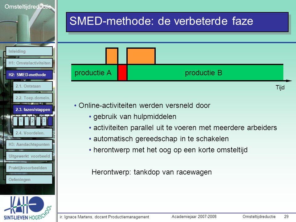 ir. Ignace Martens, docent Productiemanagement OmsteltijdreductieAcademiejaar 2007-2008 29 Omsteltijdreductie SMED-methode: de verbeterde faze Online-